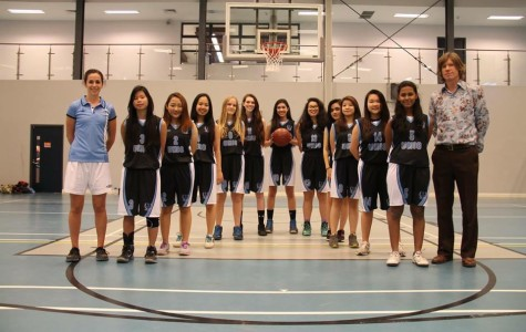 APAC Basketball 2015 – Girls' and Coaches' Opinions