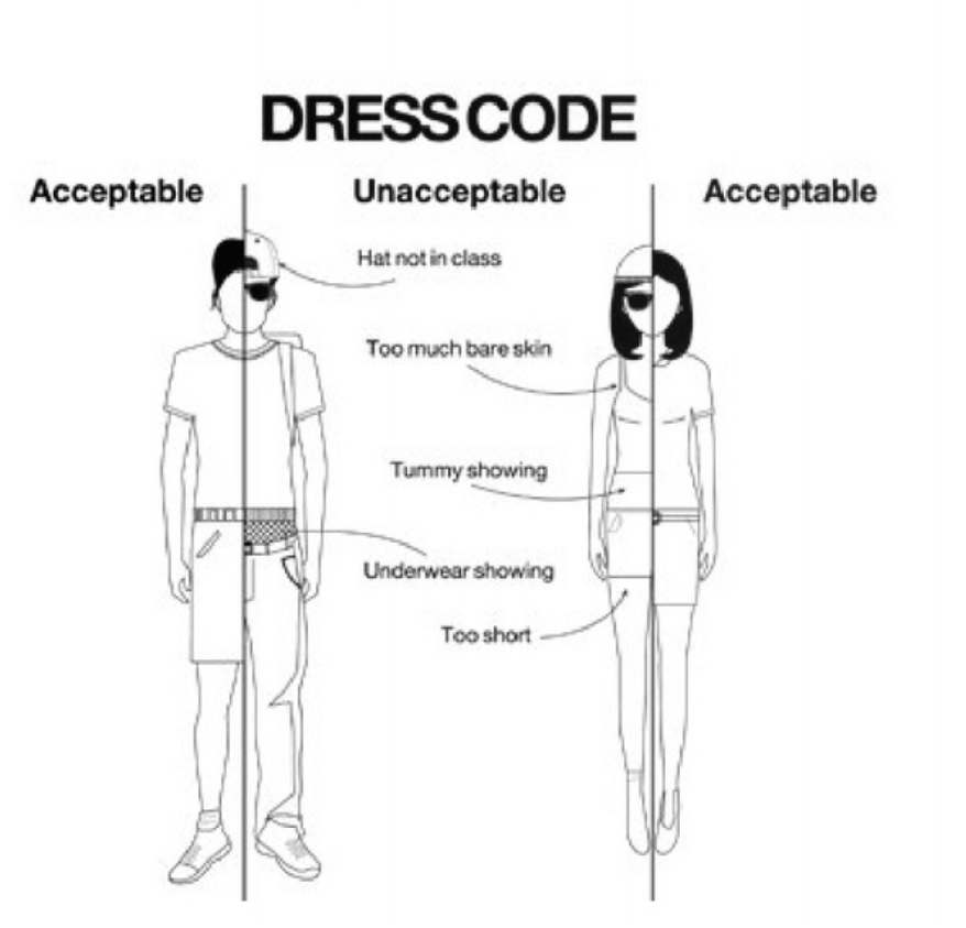 The+Dresscode+Disagreement%3A+Teachers+and+Students+Share+their+Opinions
